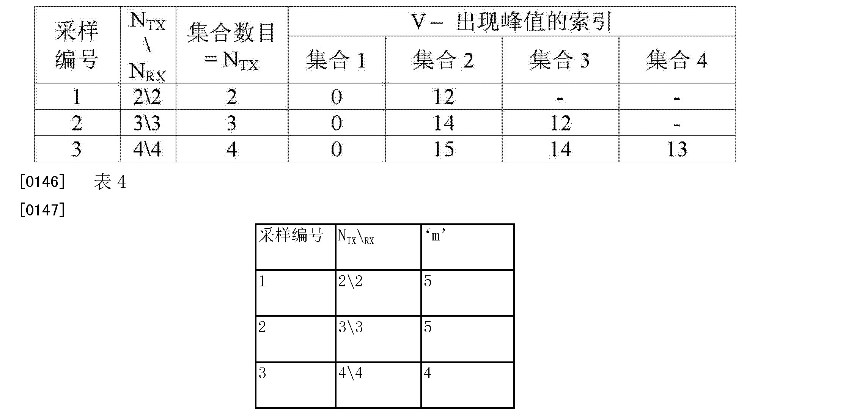 Figure CN102939724AD00201