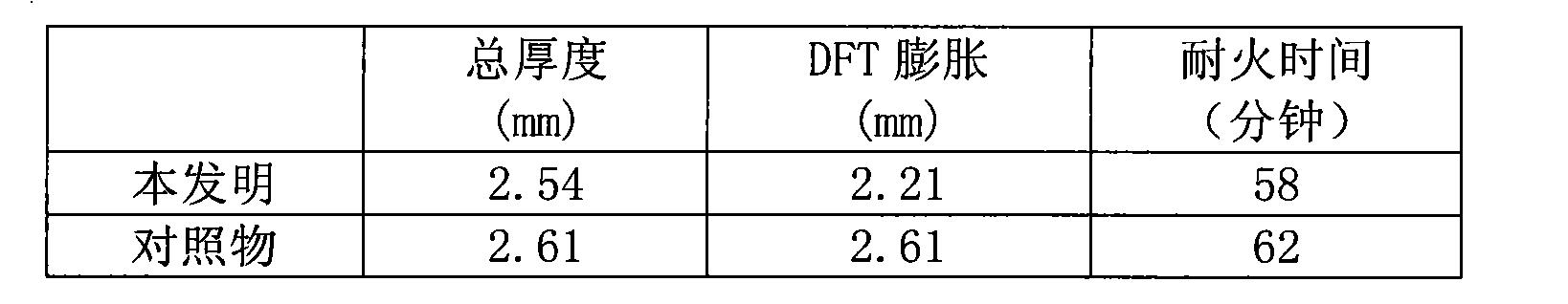 Figure CN102007256BD00111