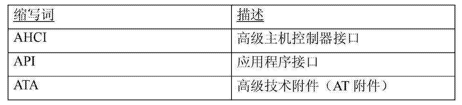 Figure CN103348330BD00121