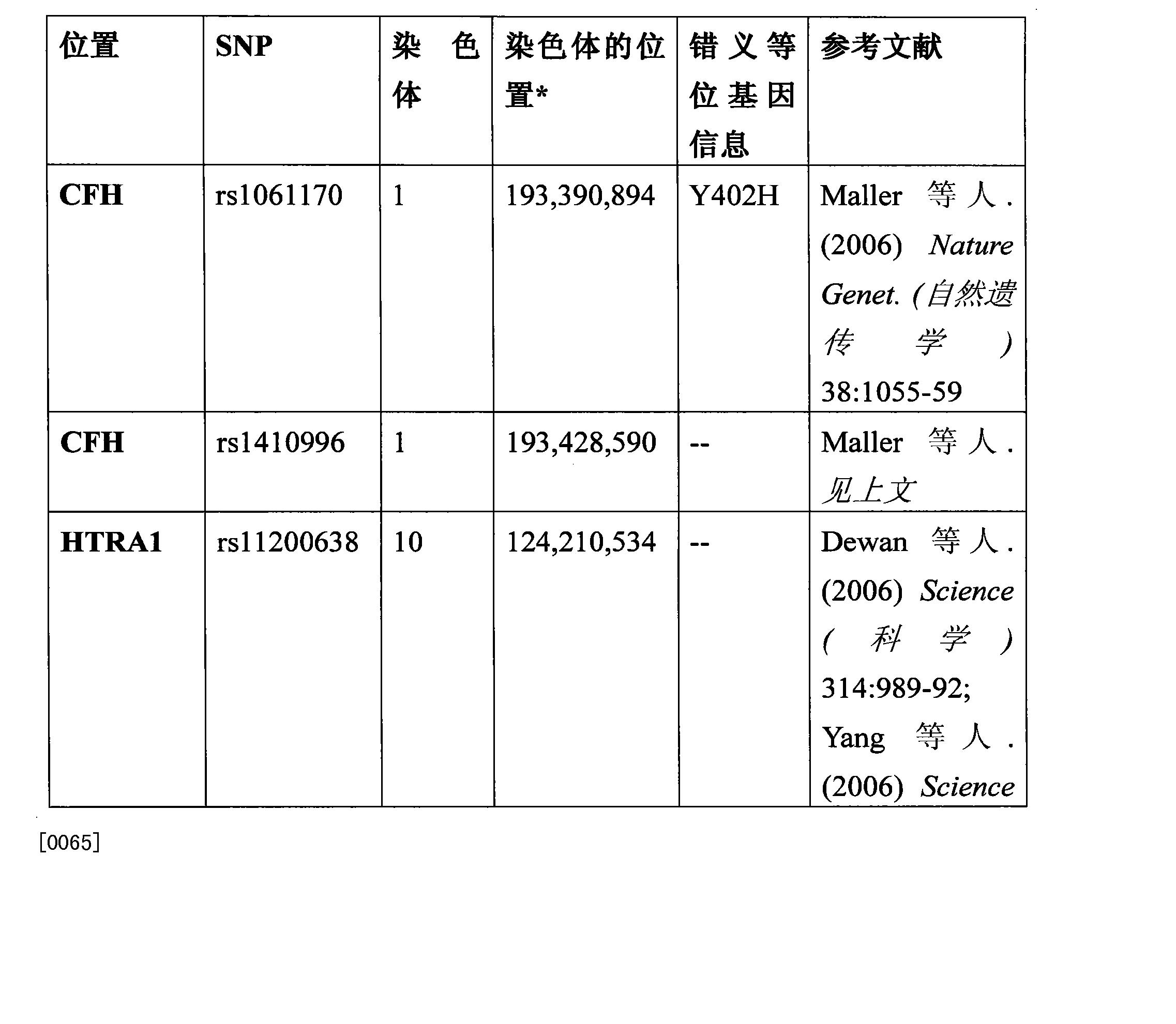 Figure CN102203296BD00121