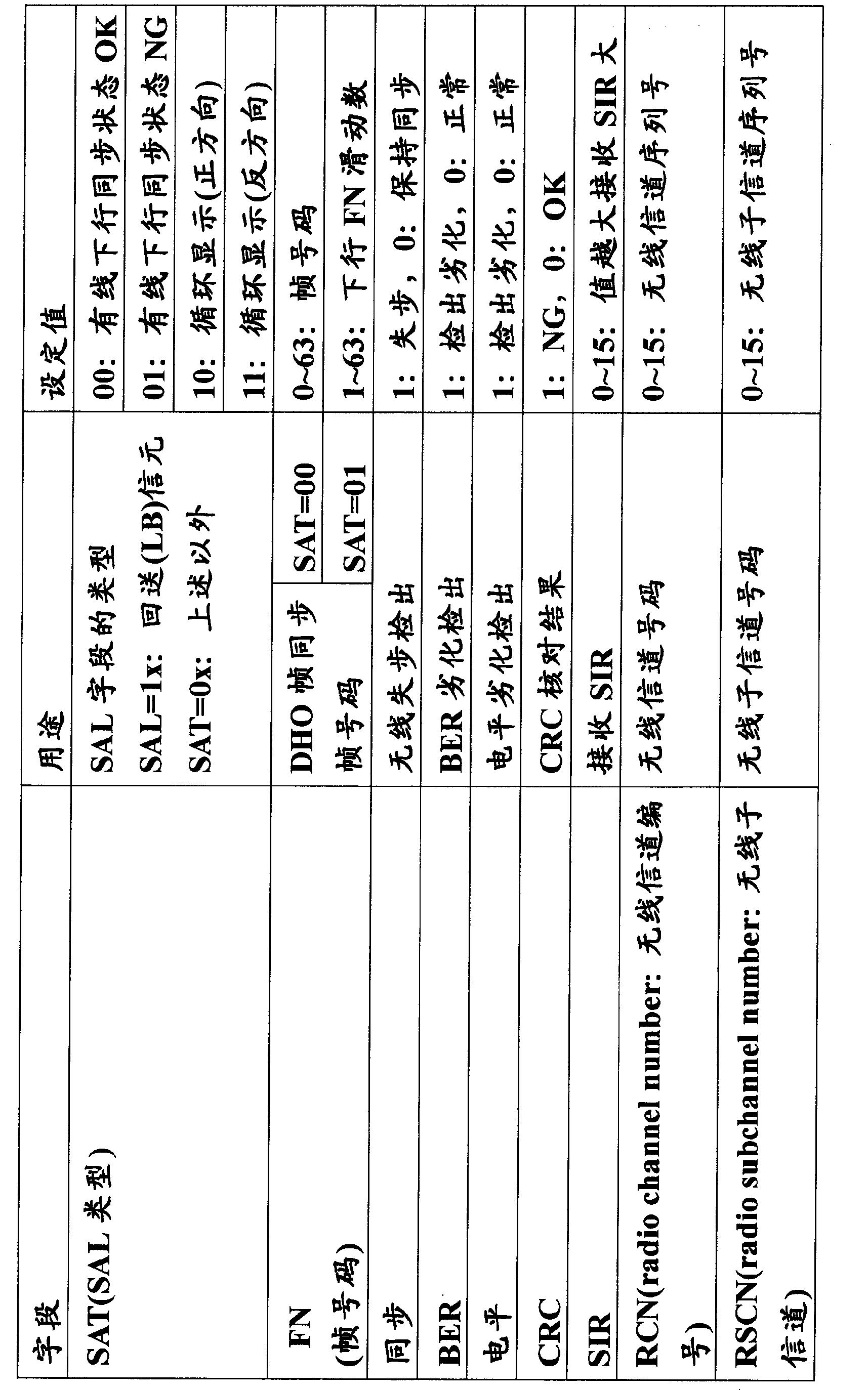 Figure CN1510937BD00401