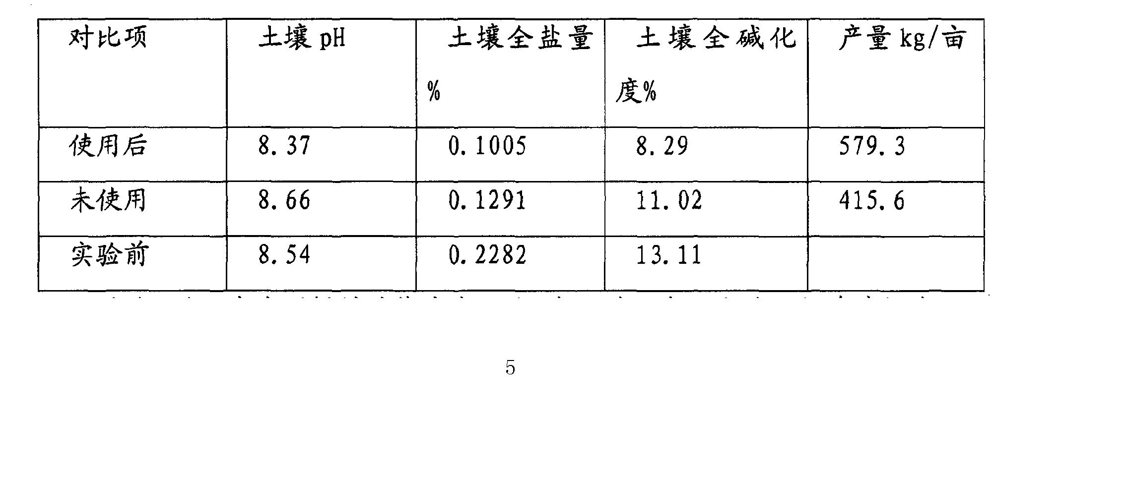 Figure CN103265370AD00051