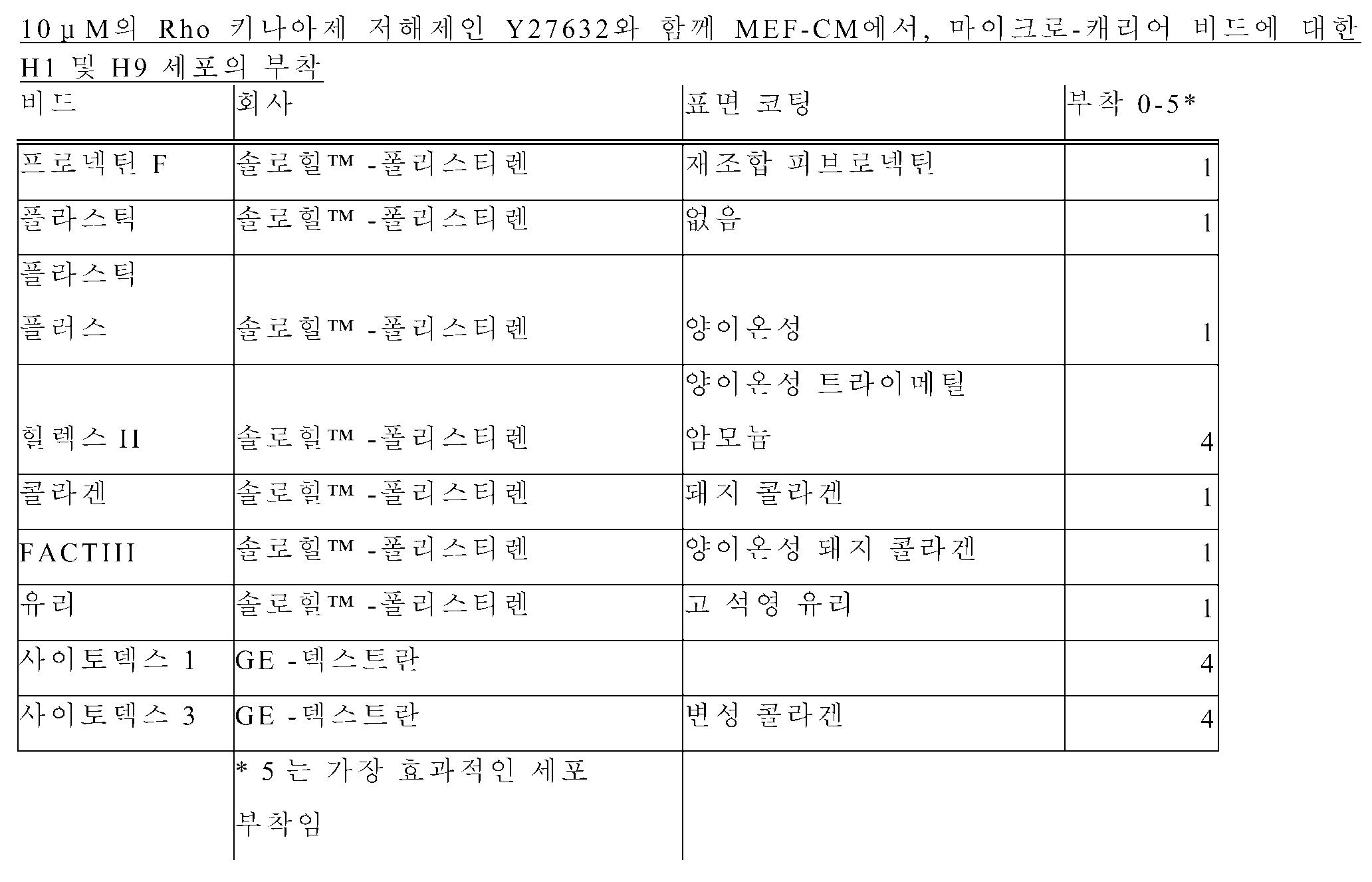Figure 112017083788949-pat00002