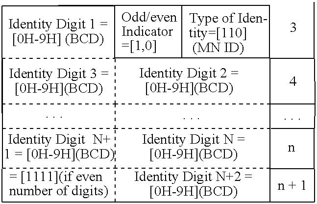 Figure US20060072506A1-20060406-C00044