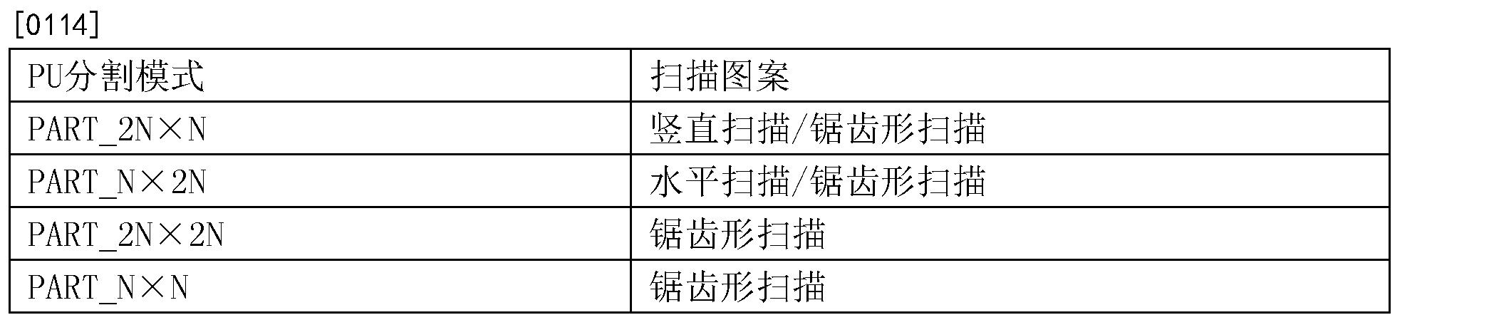 Figure CN107483946AD00121