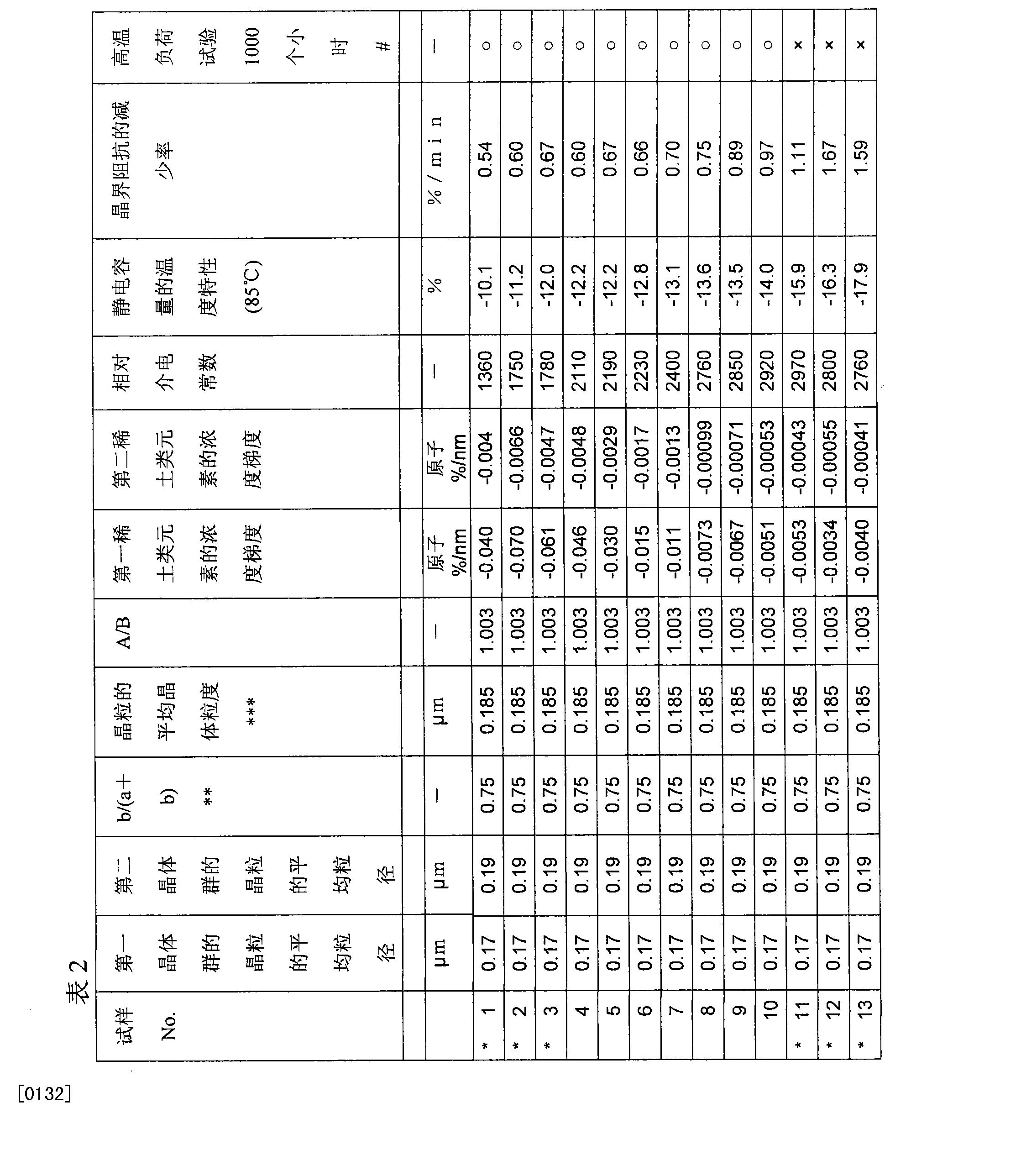 Figure CN101517672BD00191