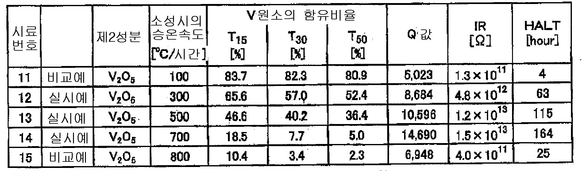 Figure 112007015313161-PAT00002