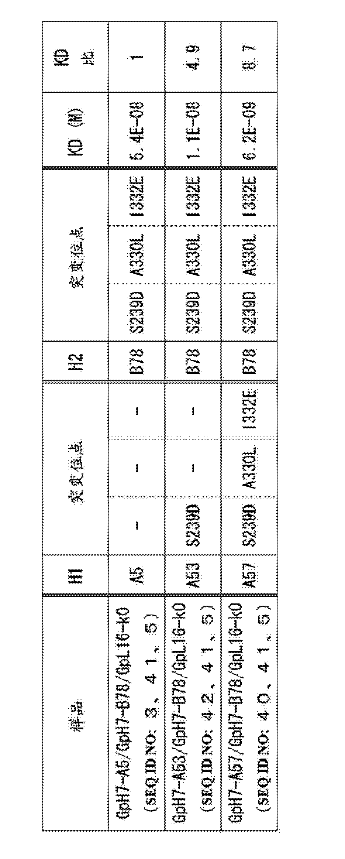 Figure CN103827300AD00861