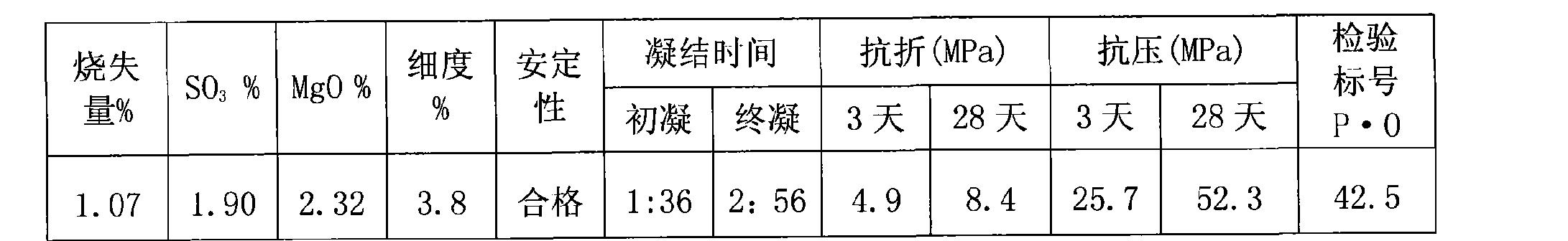 Figure CN101343047BD00135