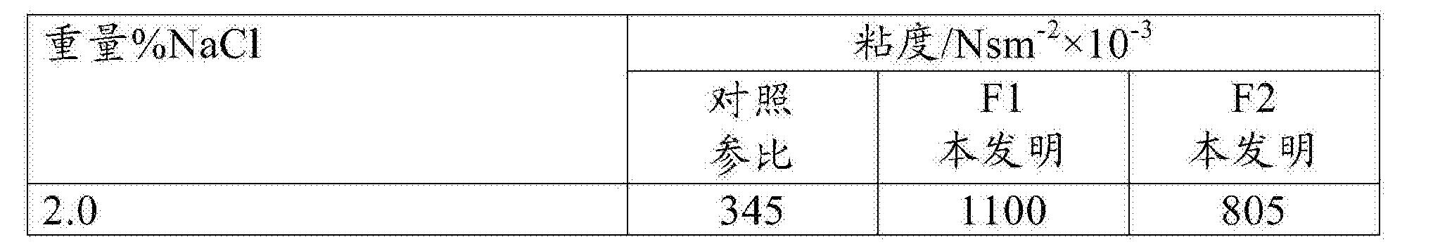 Figure CN108884415AD00162