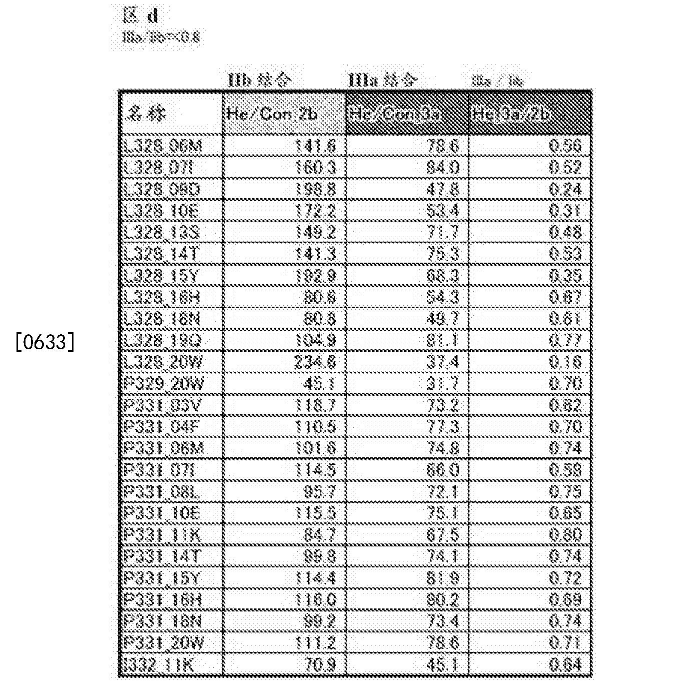 Figure CN105102618BD01131