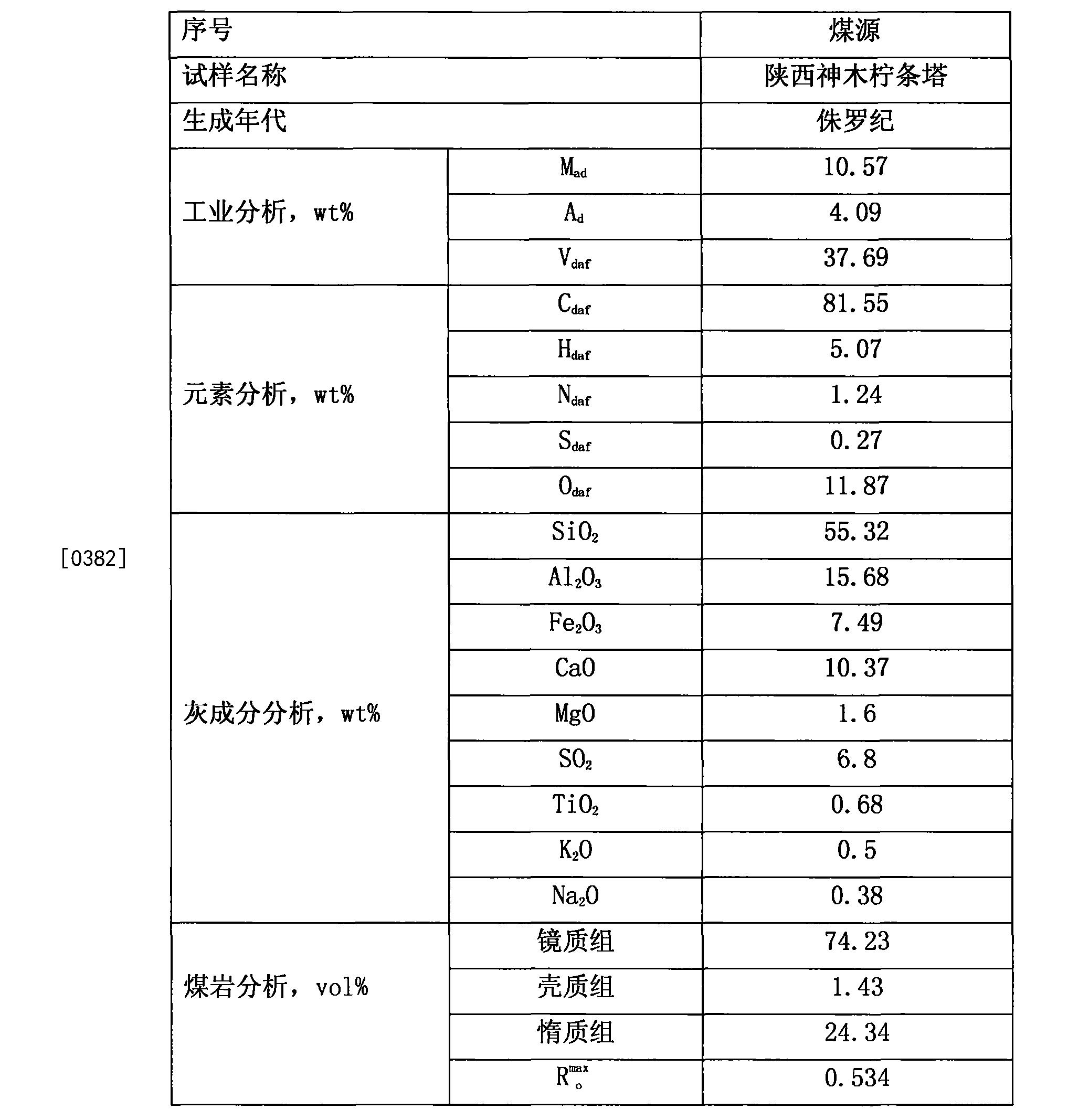 Figure CN107794069AD00361