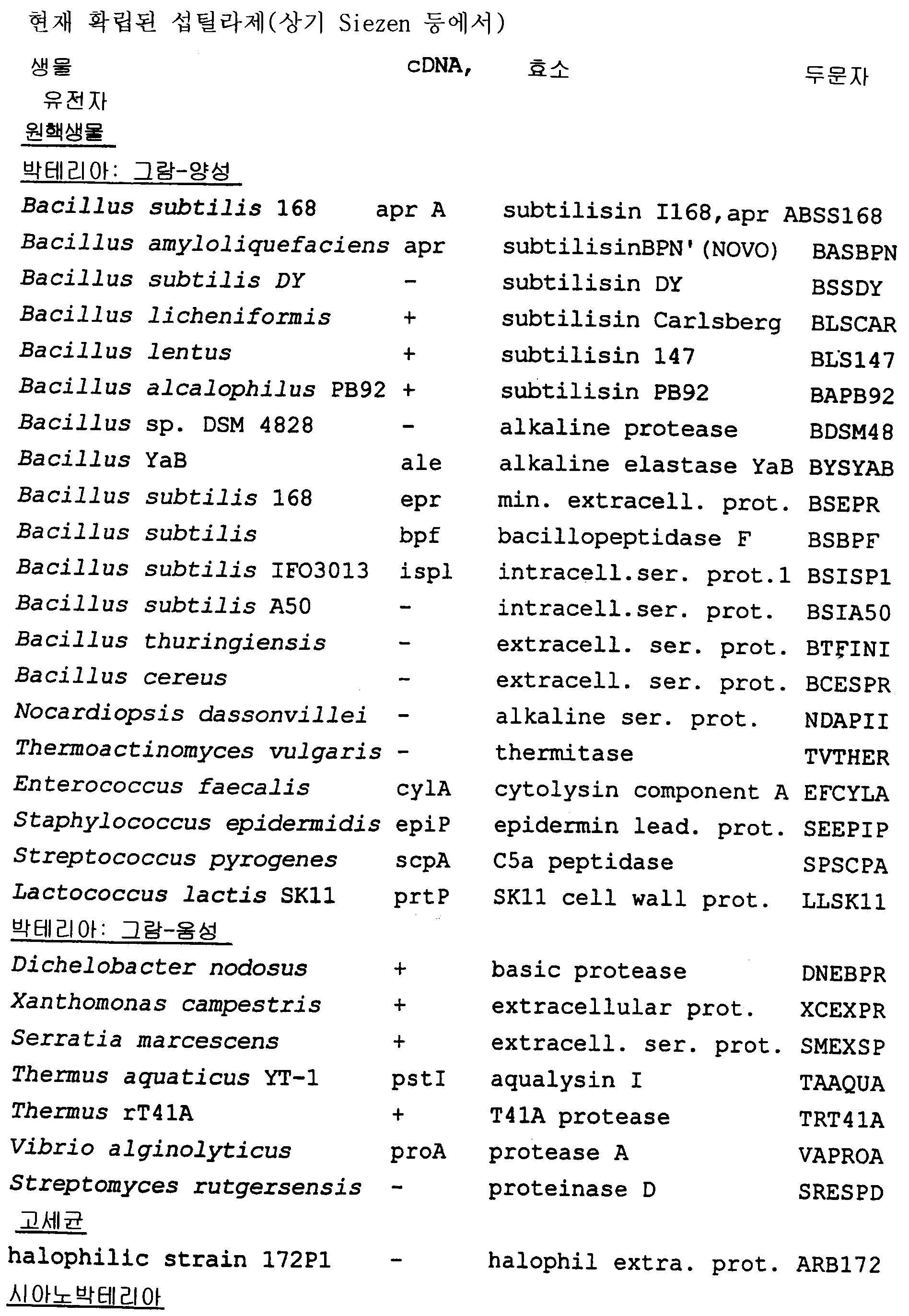 Figure 111999004275198-pct00034