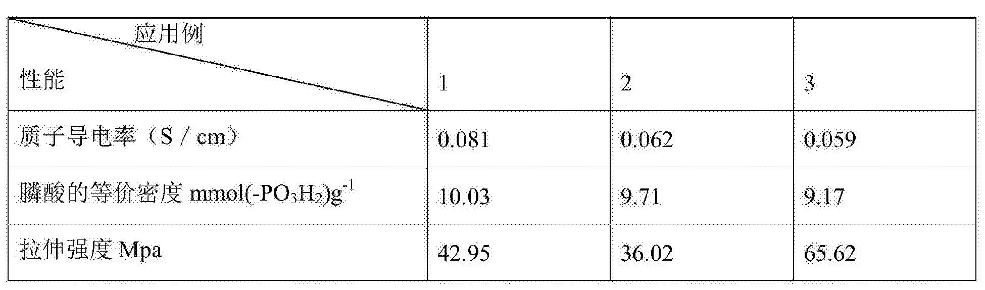 Figure CN104086591BD00081