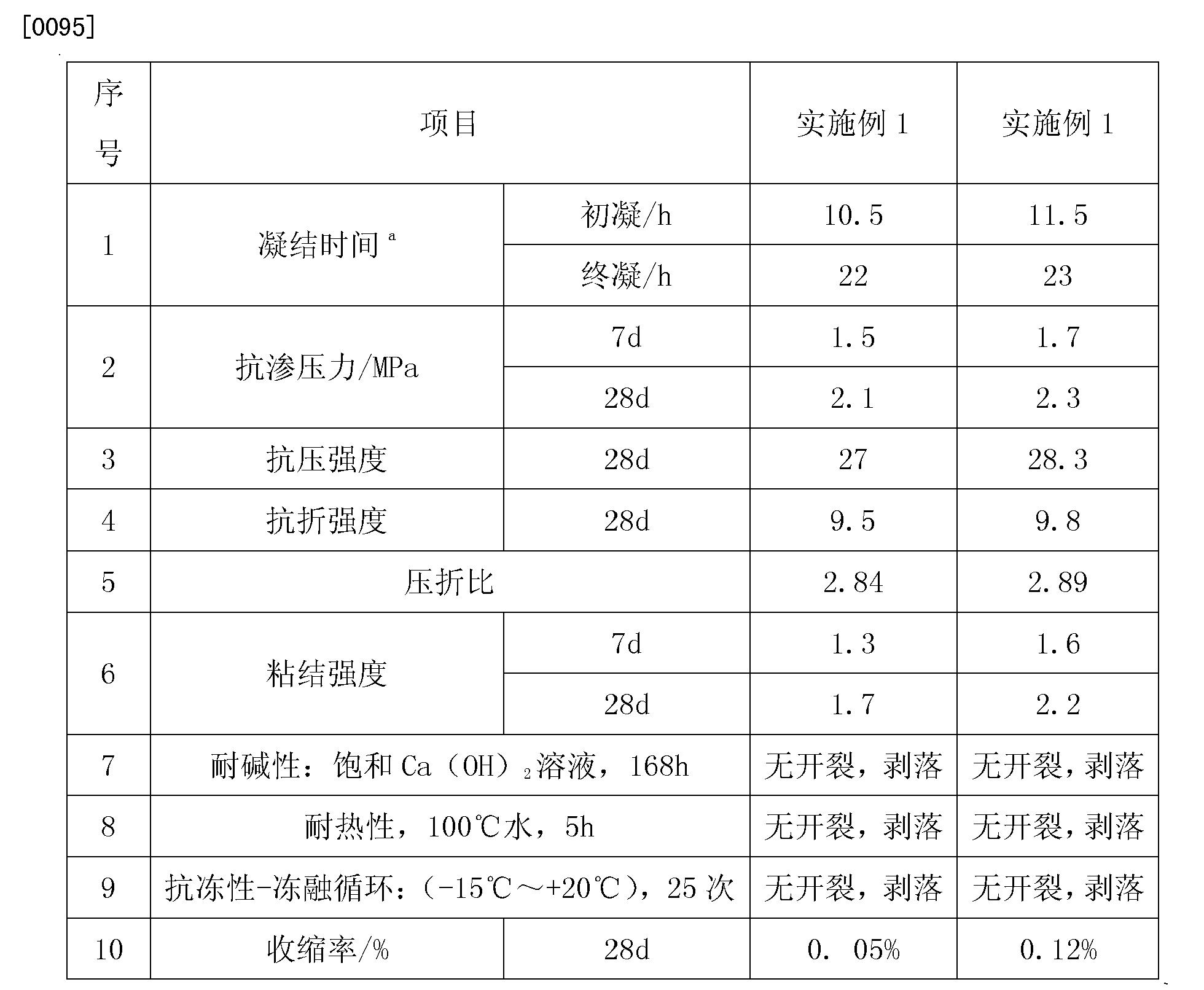 Figure CN102701662BD00081