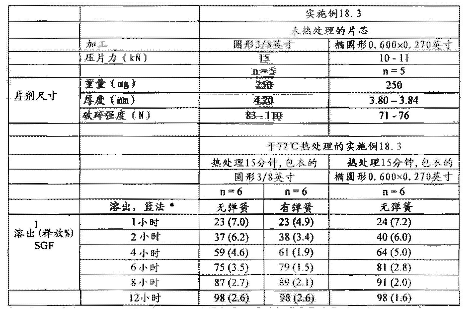 Figure CN102743355BD01362