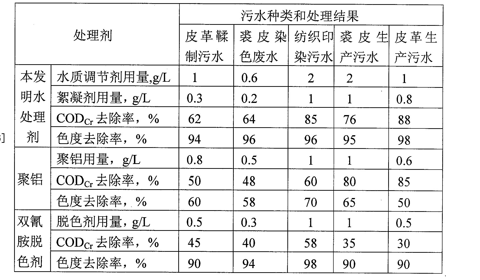Figure CN101781034BD00071