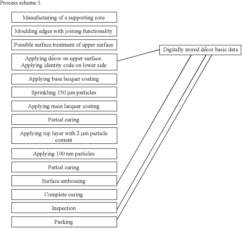 Figure US20030207083A1-20031106-C00001