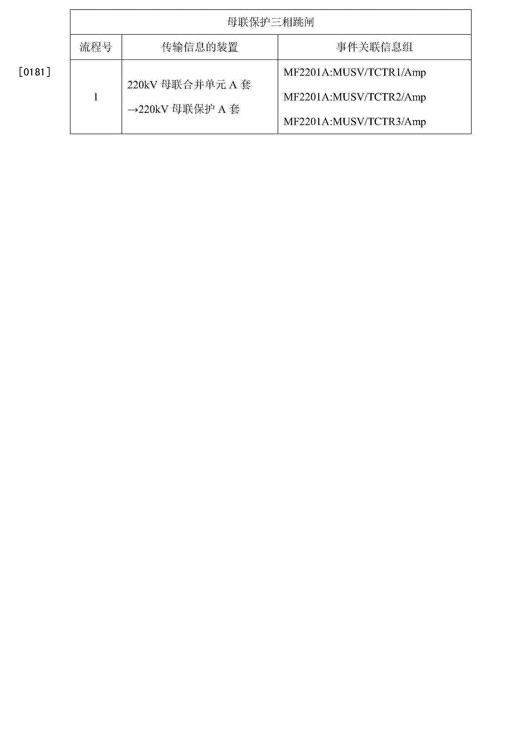 Figure CN105573283AD00281