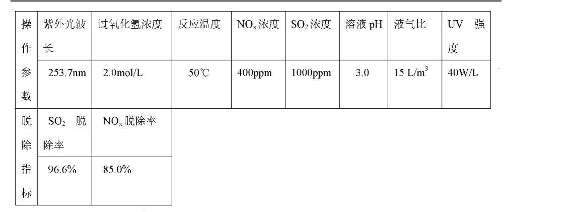 Figure CN101940871AD00101