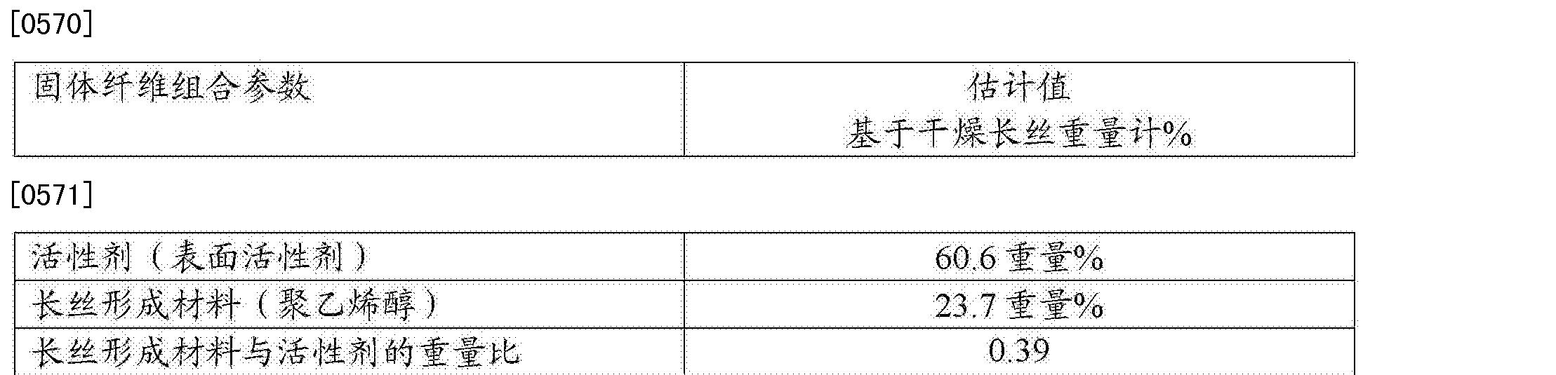 Figure CN103025929BD00602