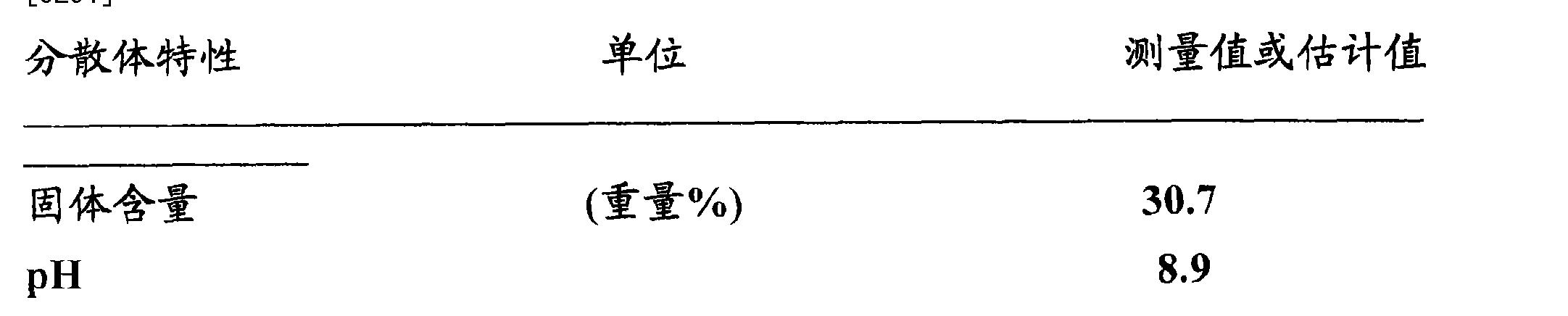 Figure CN101778870BD00302