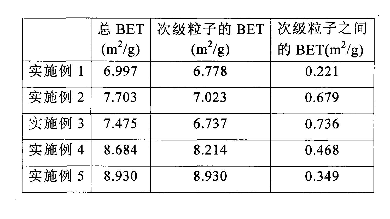 Figure CN102186768BD00113