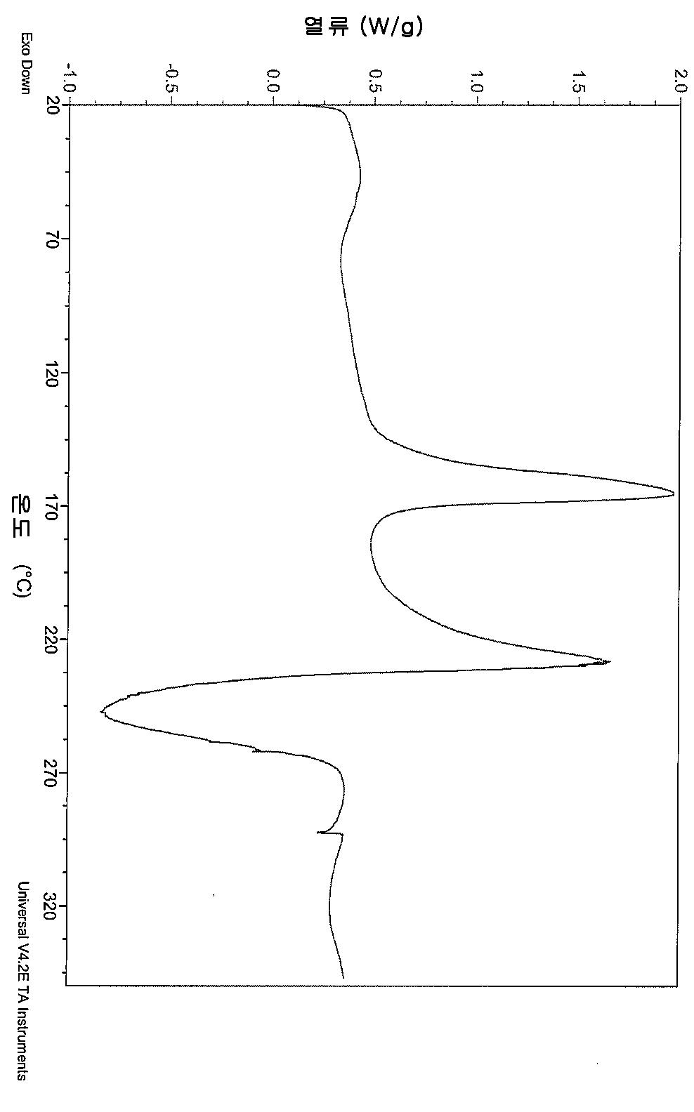 Figure 112013063631513-pct00061