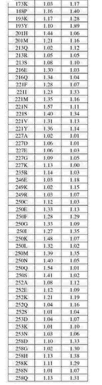 Figure CN105483099AD01191