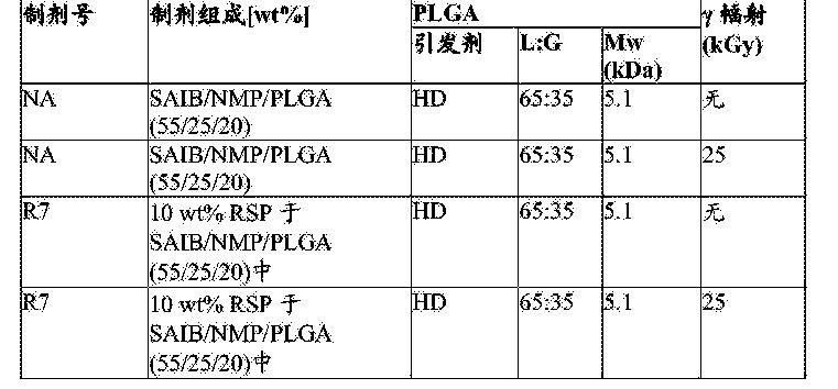 Figure CN105163719AD00771