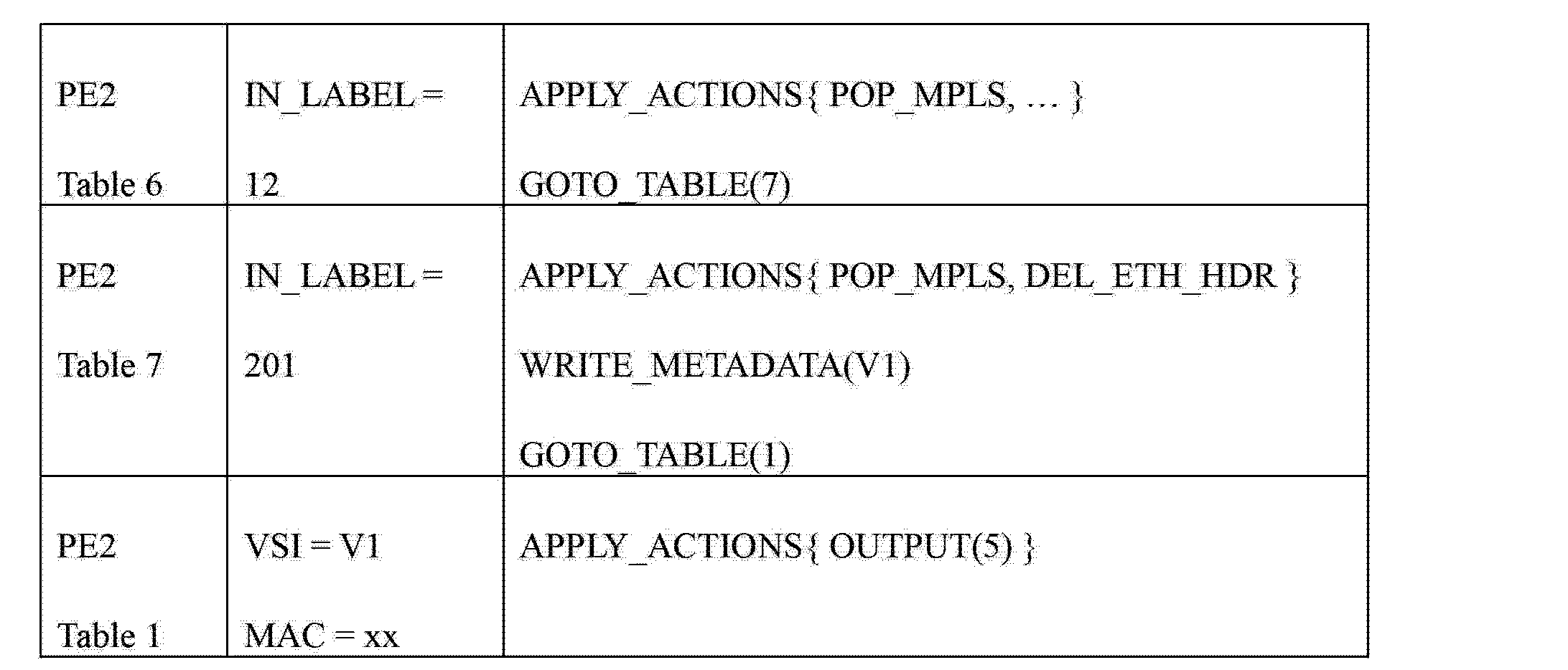 Figure CN103152267AD00211