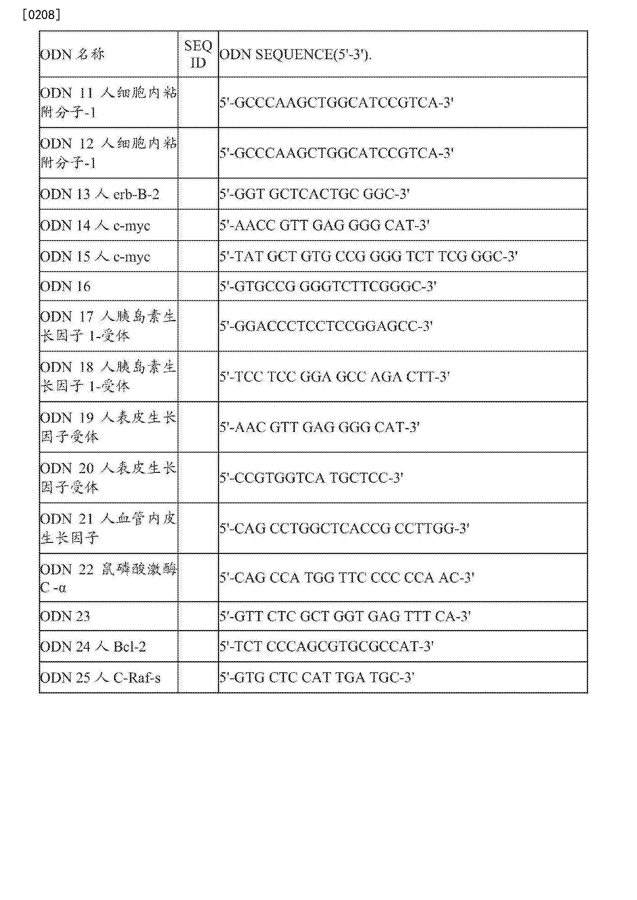 Figure CN105709229AD00331