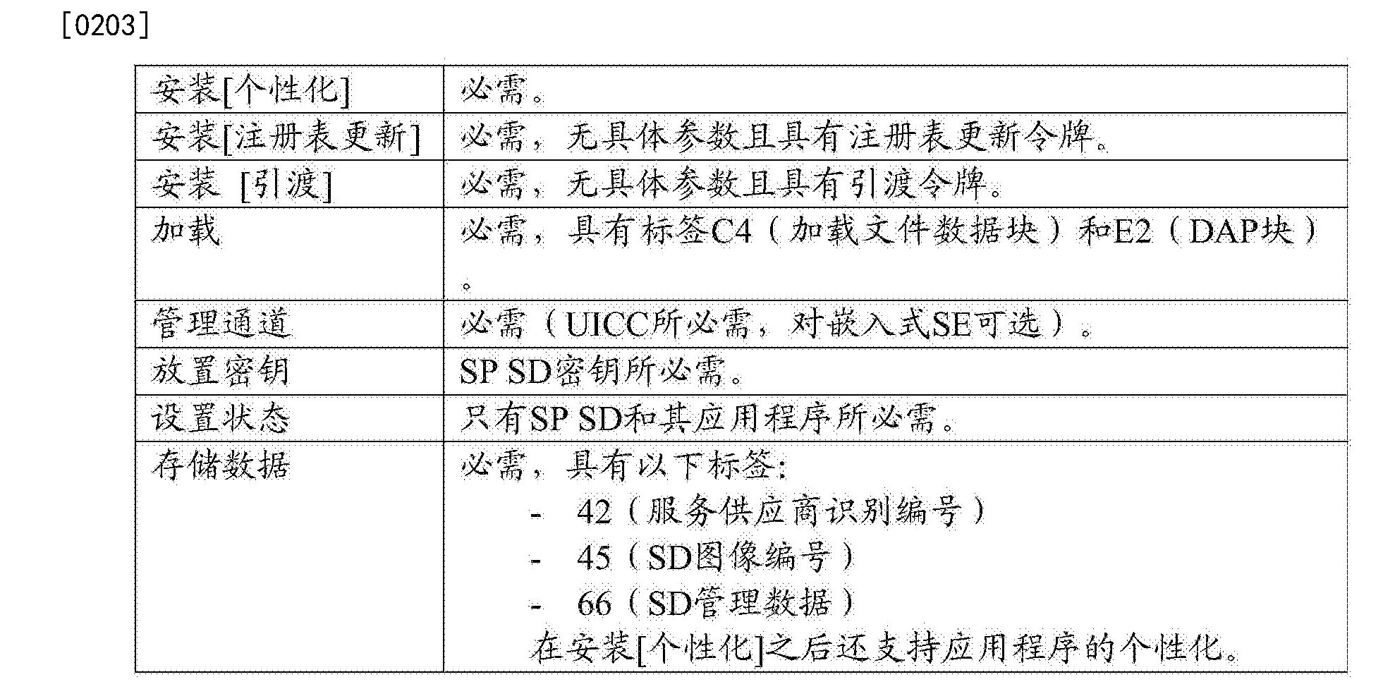 Figure CN104025507BD00271
