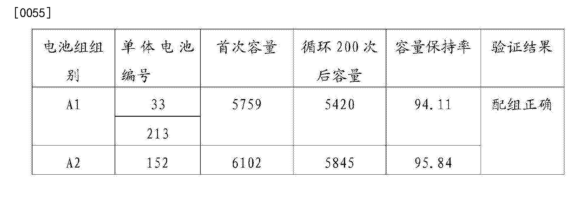 Figure CN103579700BD00072