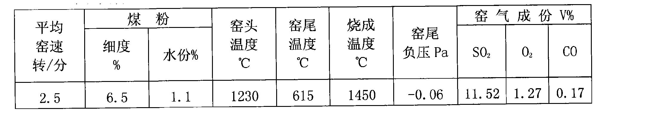 Figure CN101343047BD00152