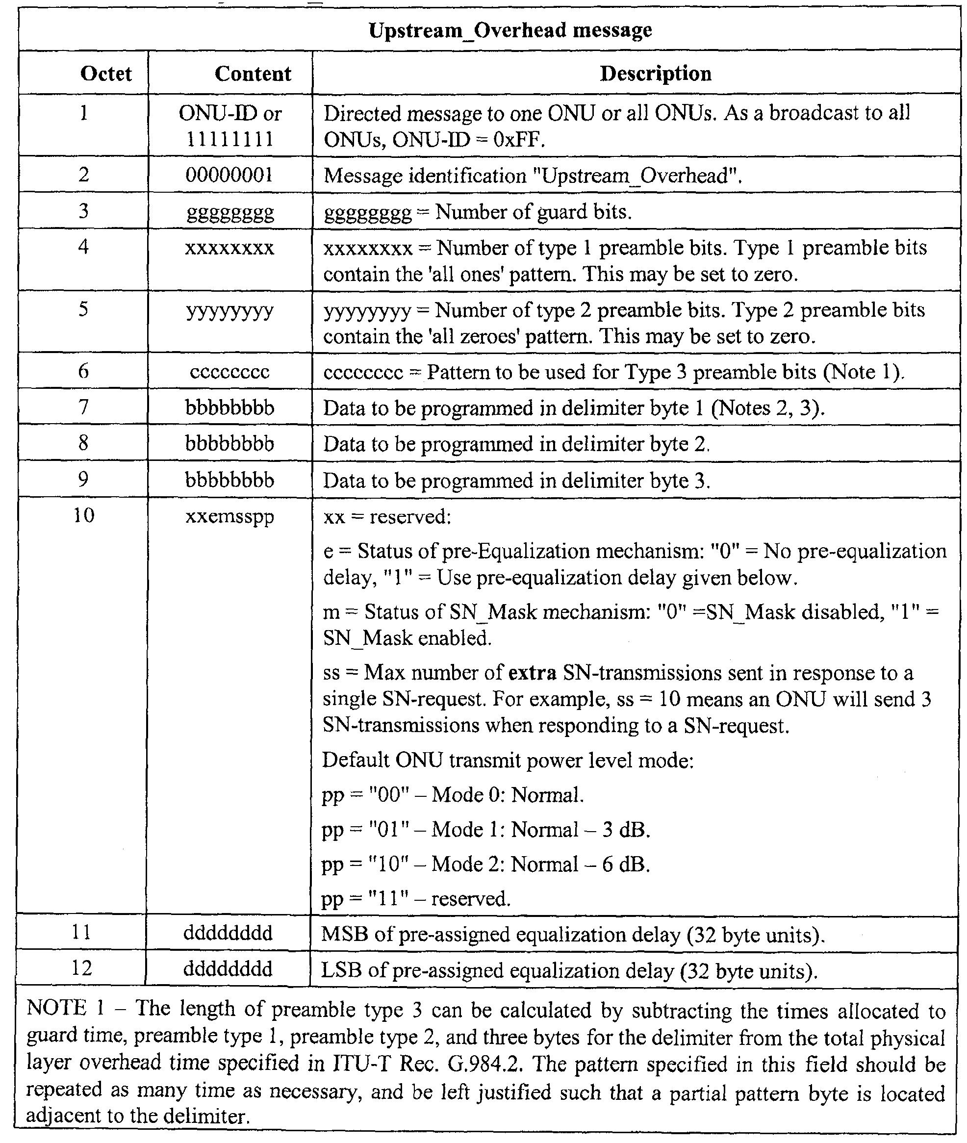 Figure CN101399616BD00051