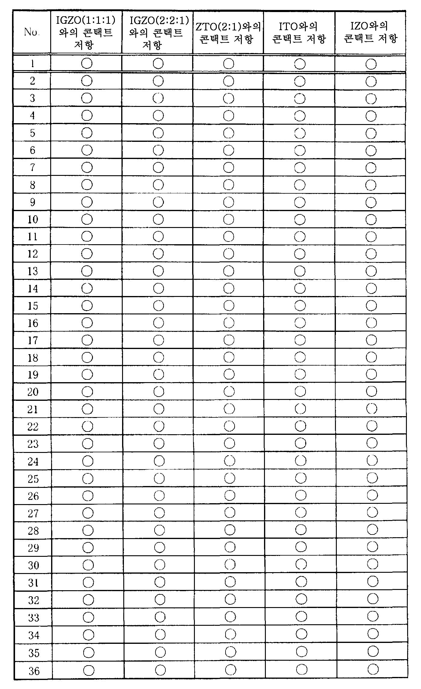 Figure 112013034354085-pat00004