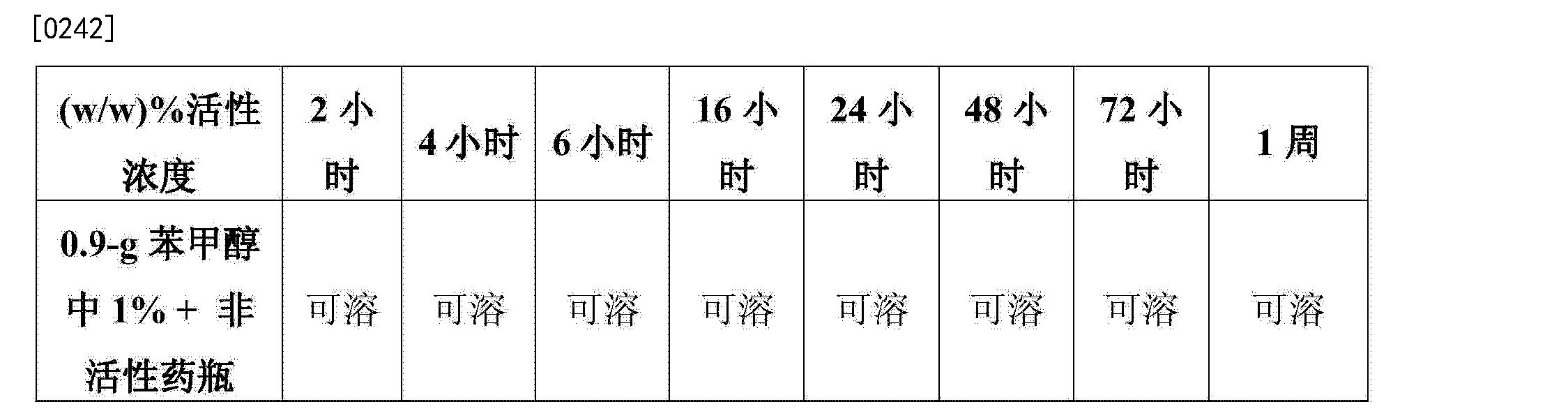 Figure CN104703624AD00442