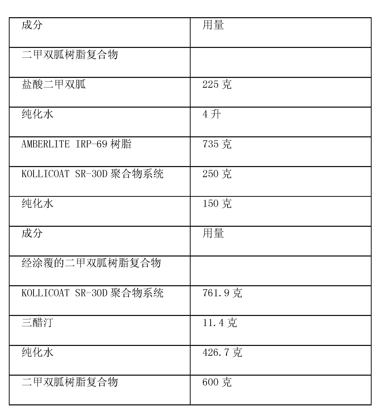 Figure CN102488652BD00291