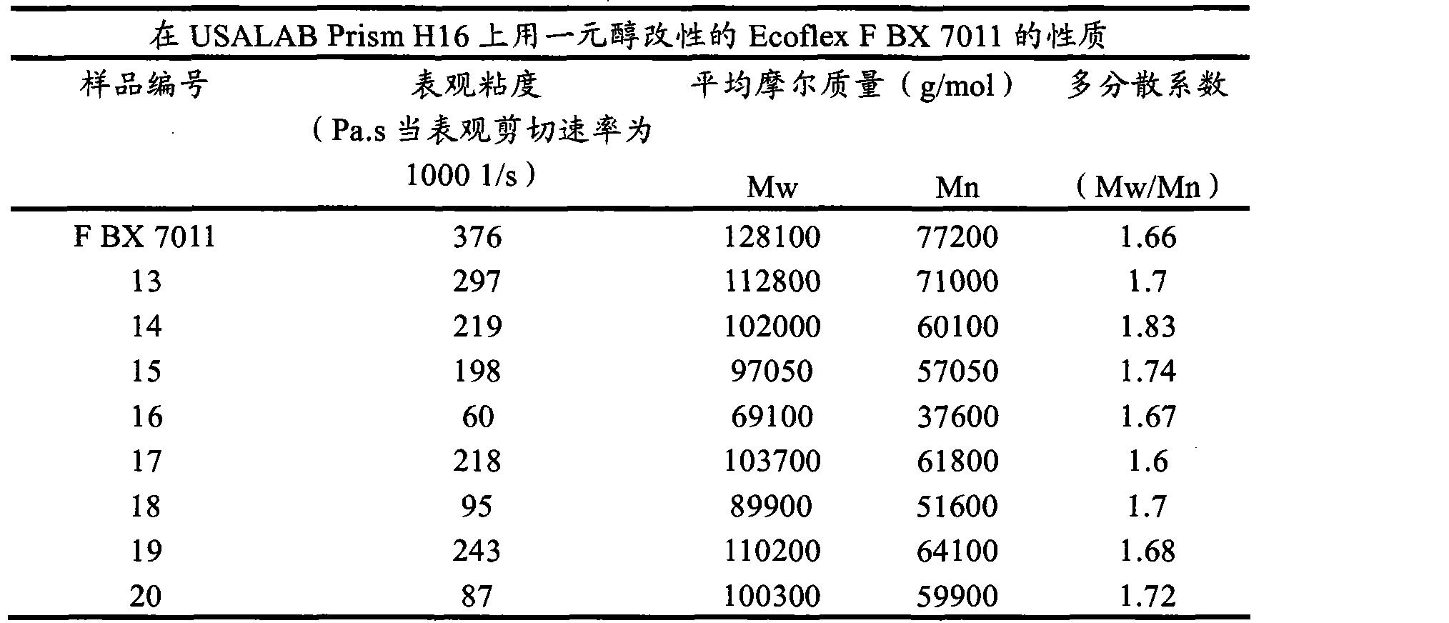 Figure CN101784711BD00221