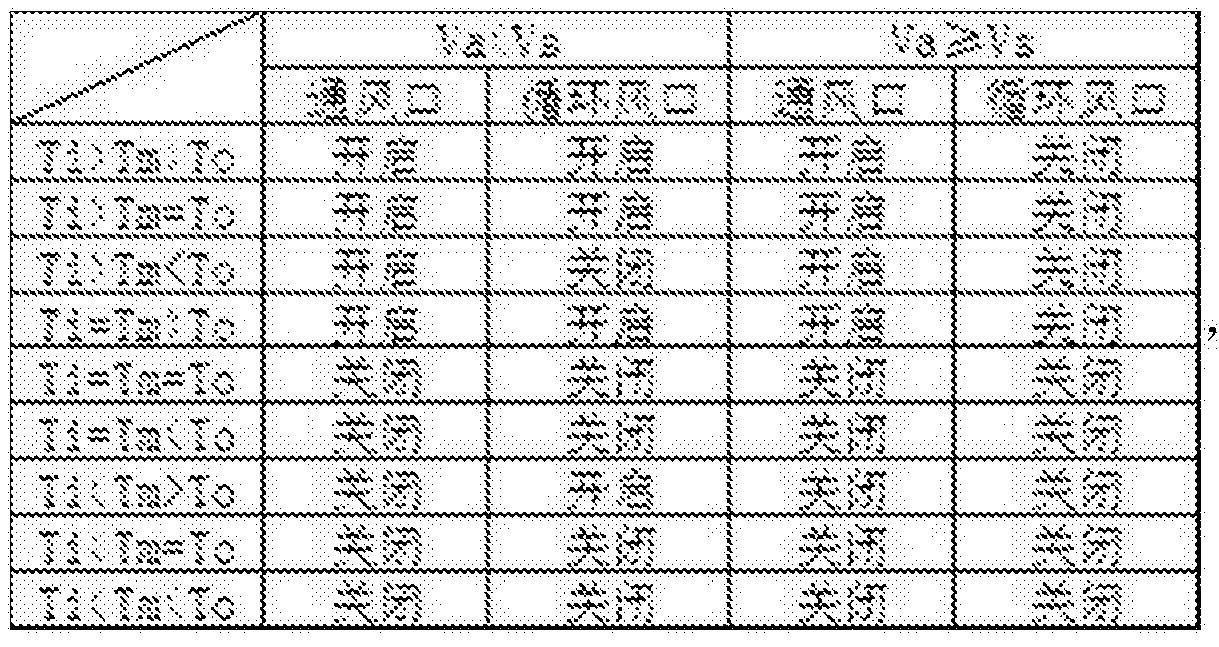 Figure CN106284864AC00021