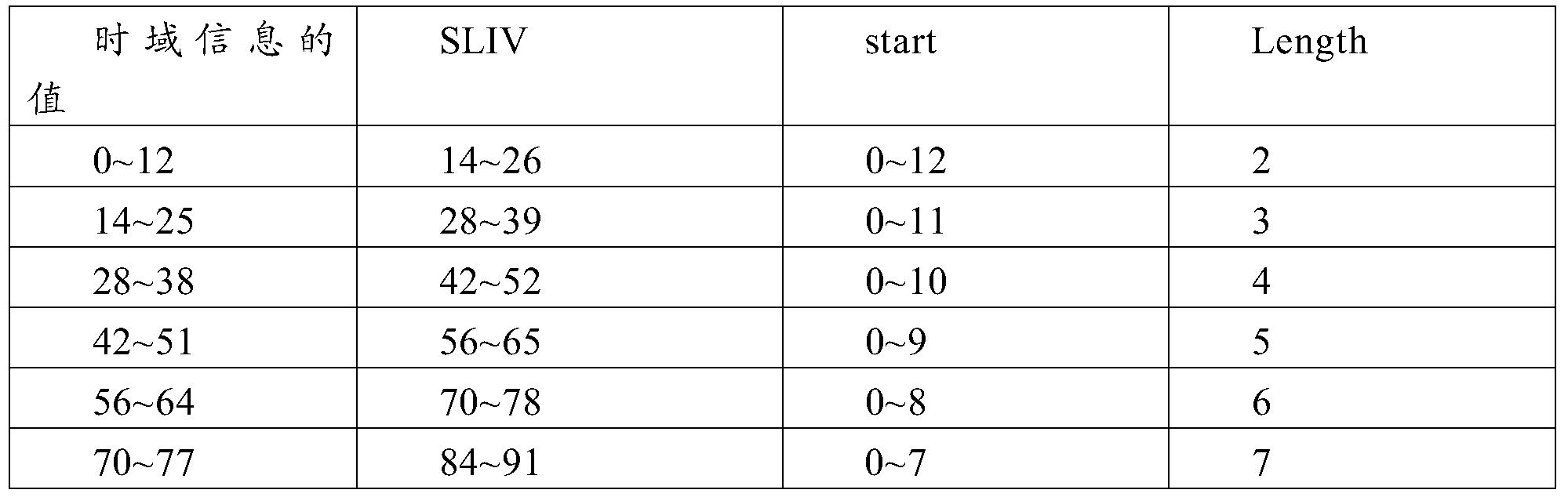 Figure PCTCN2018107799-appb-000013