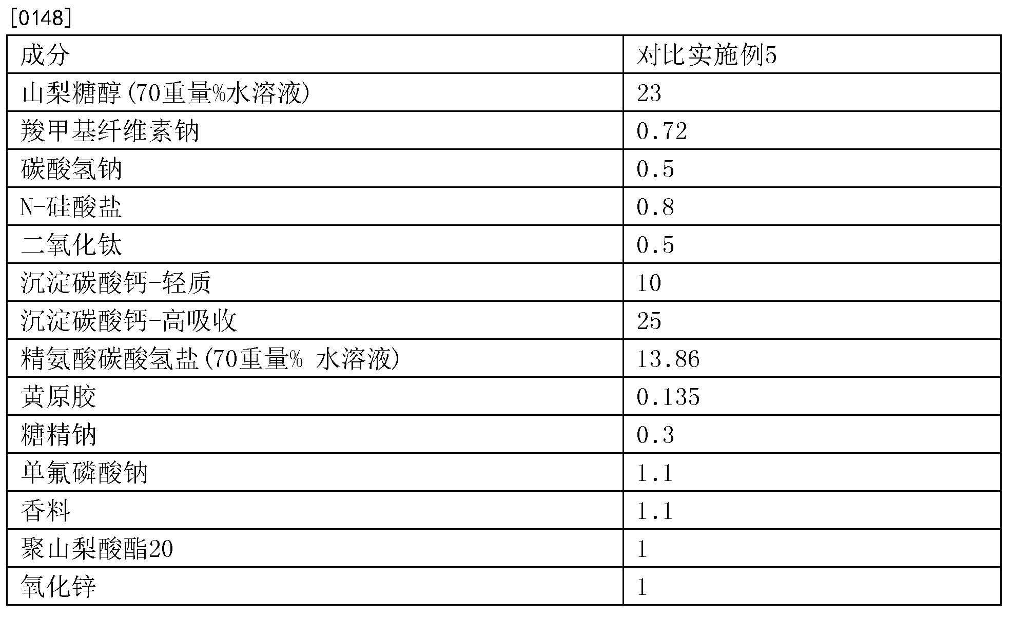 Figure CN104822360BD00171