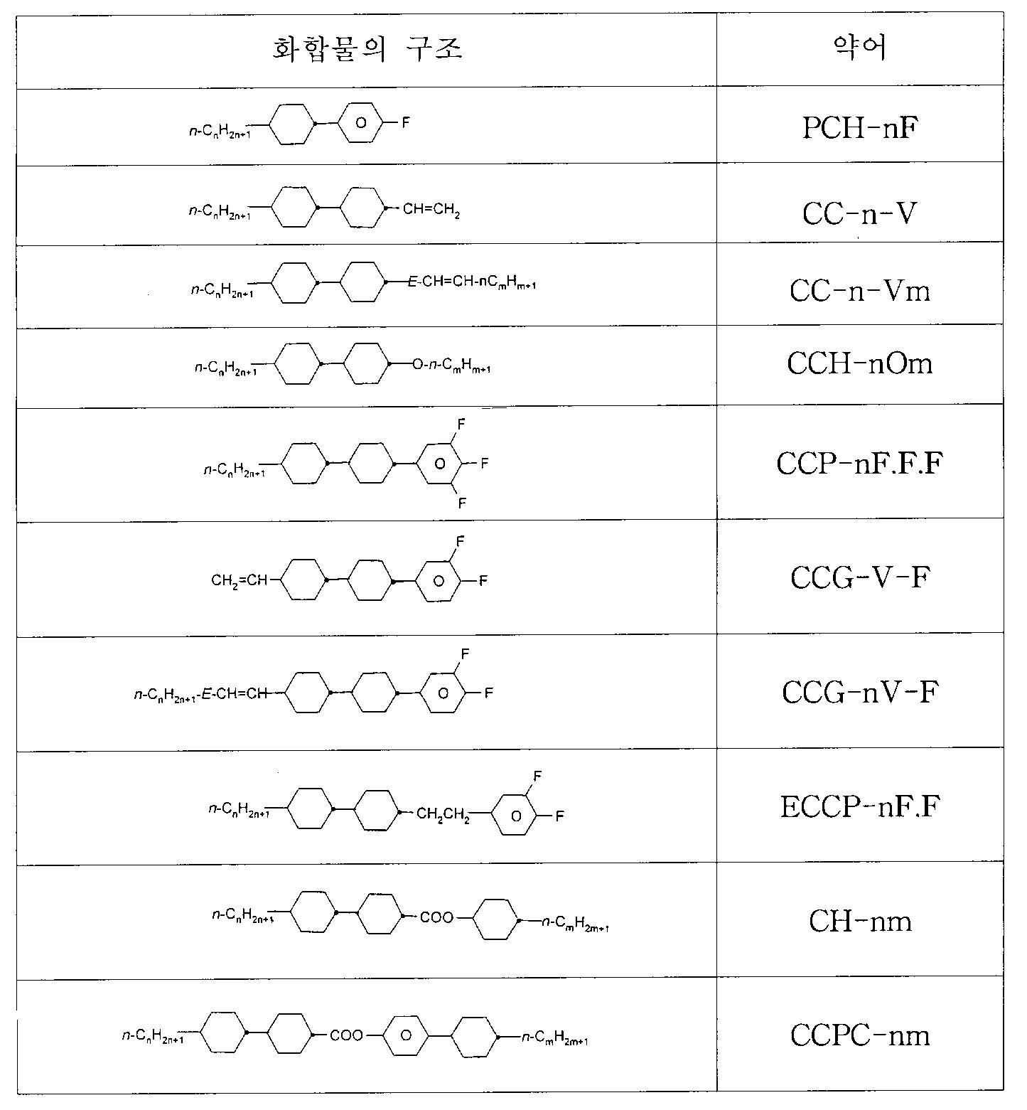 Figure 112000002590909-pat00012
