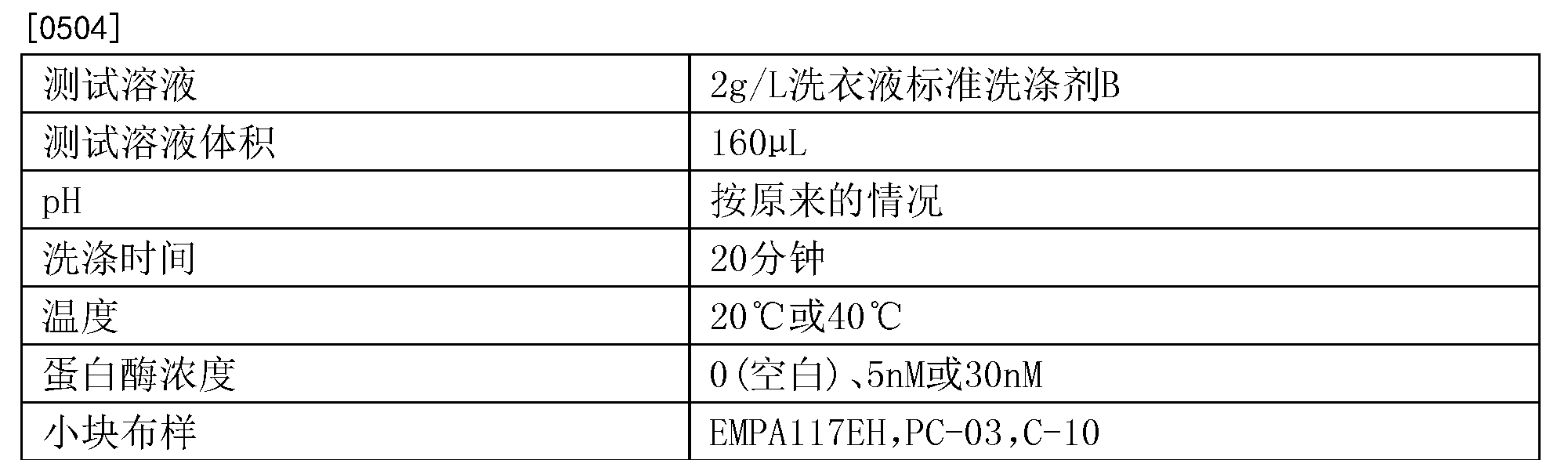 Figure CN104271726BD00582