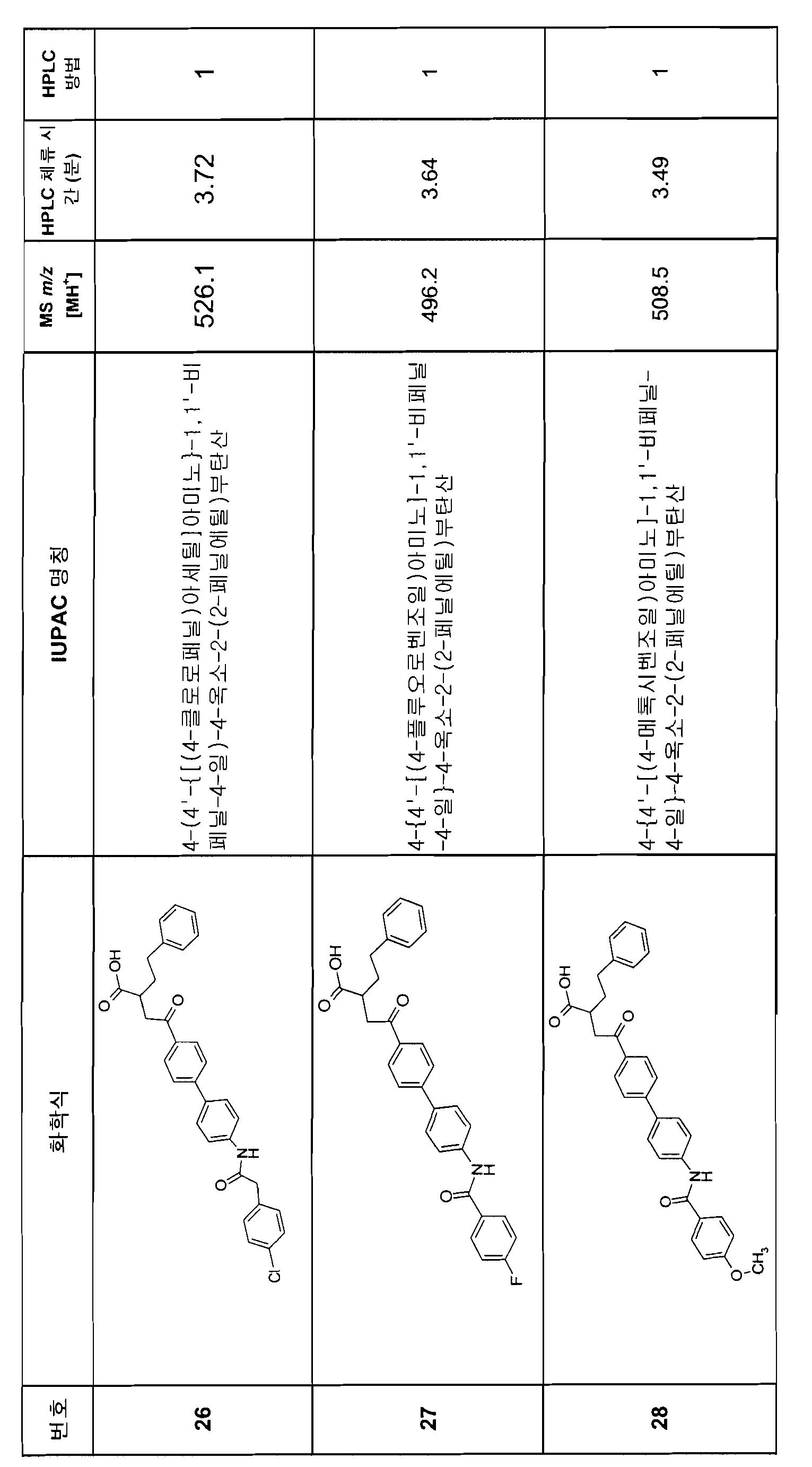 Figure 112007082249387-PCT00158
