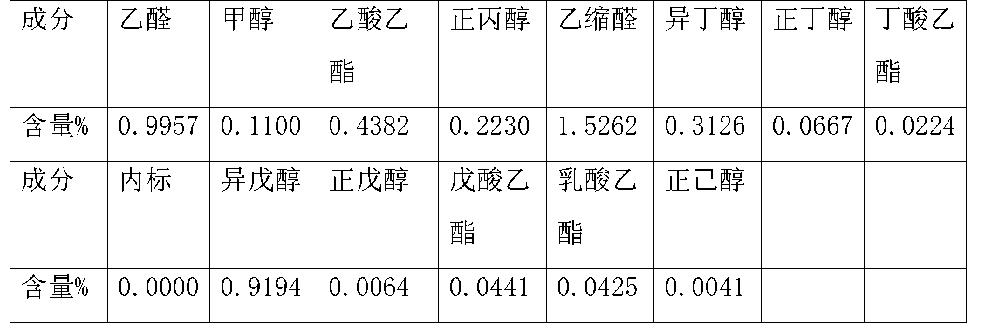 Figure CN104651199AD00081