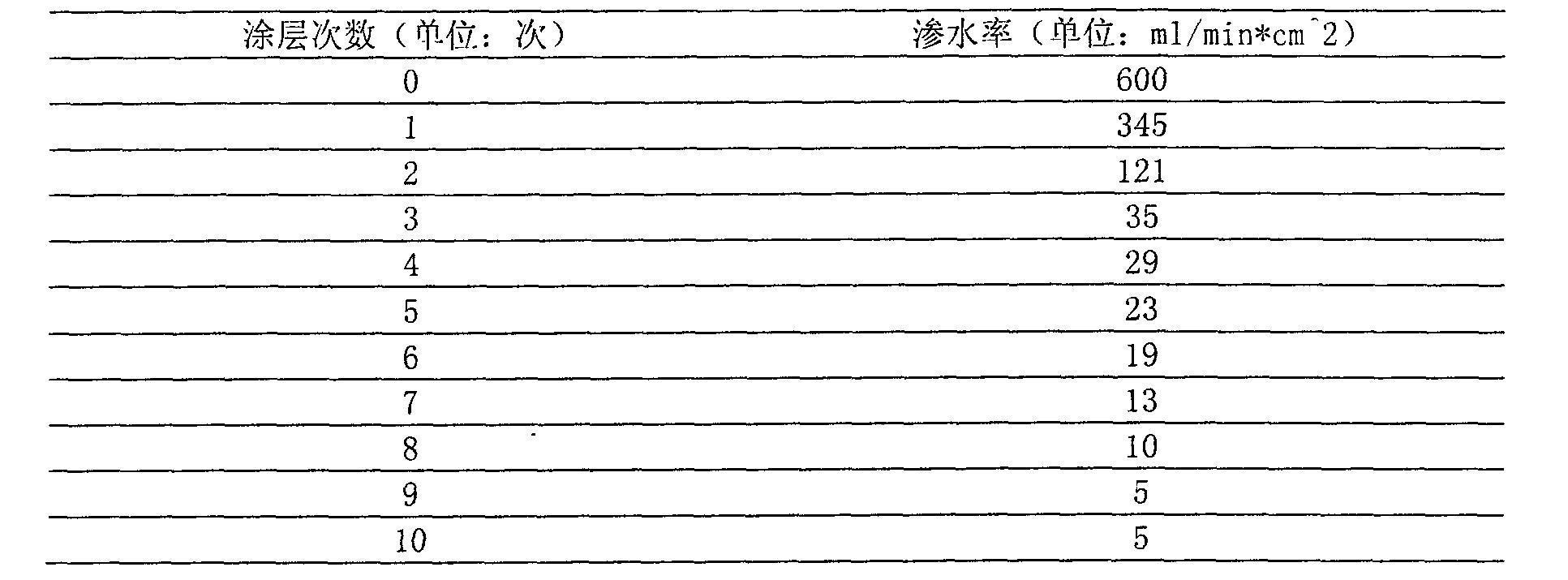 Figure CN104027844AD00061