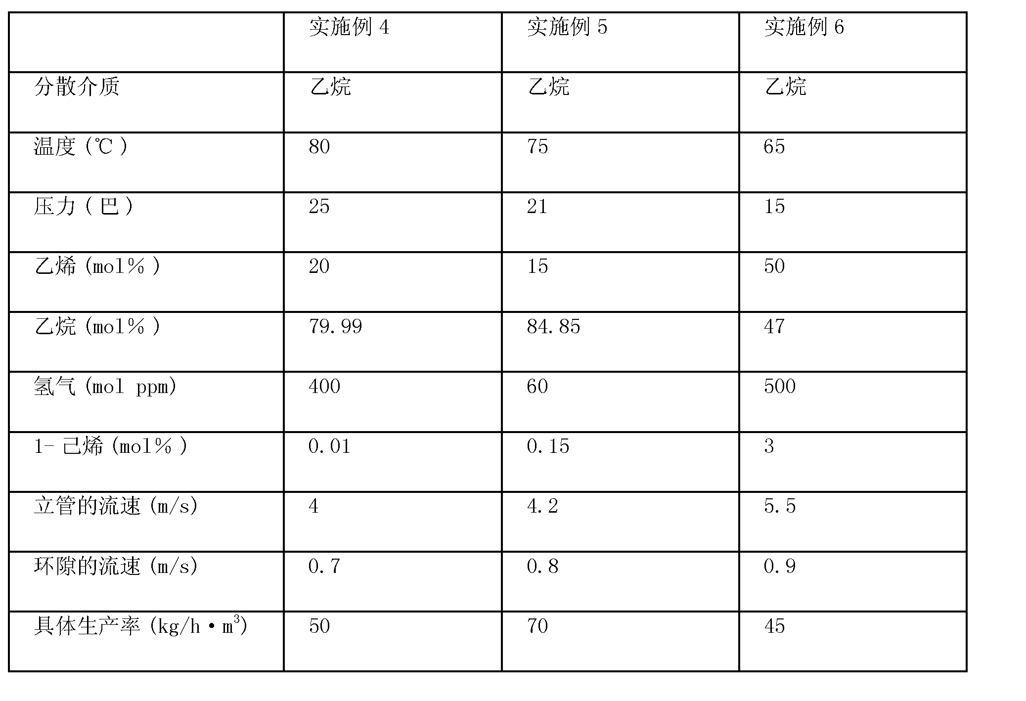 Figure CN102574937BD00152