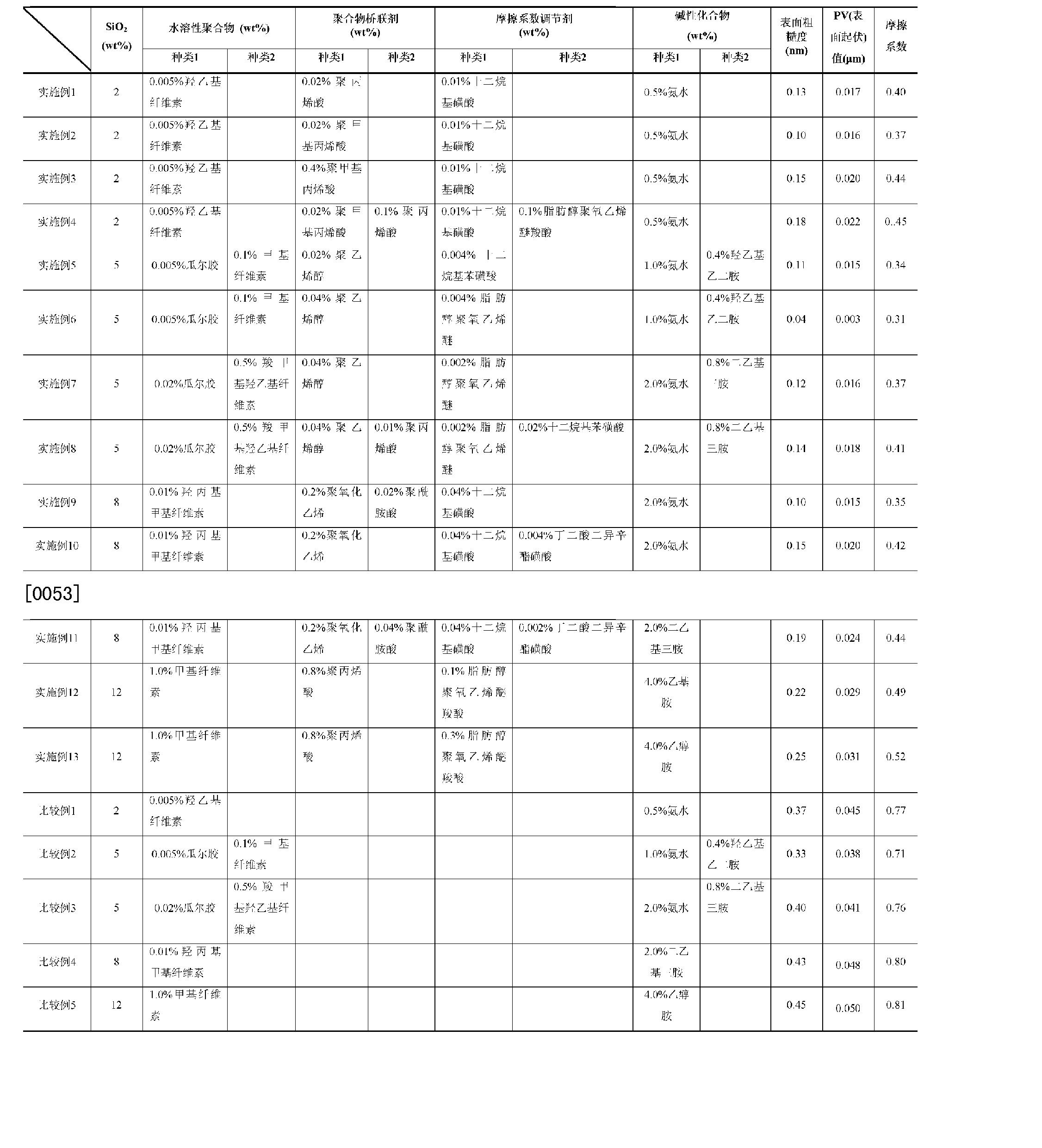 Figure CN102516873AD00071